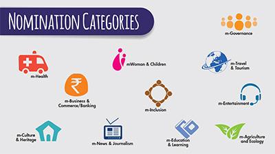Nomination Categories